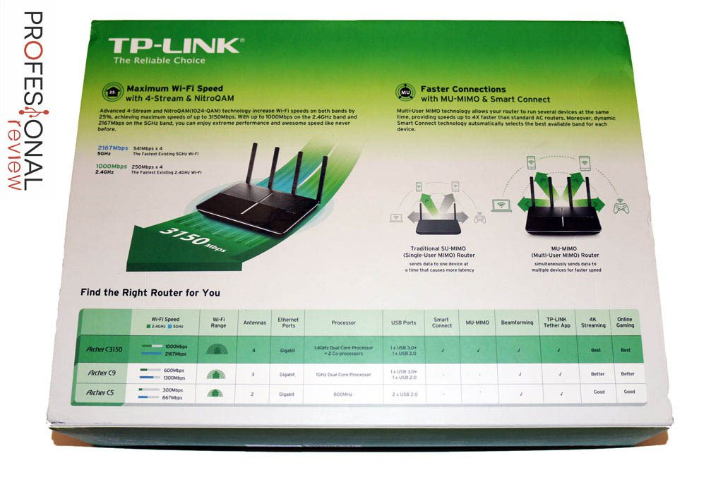 TP-Link Archer C3150 Review