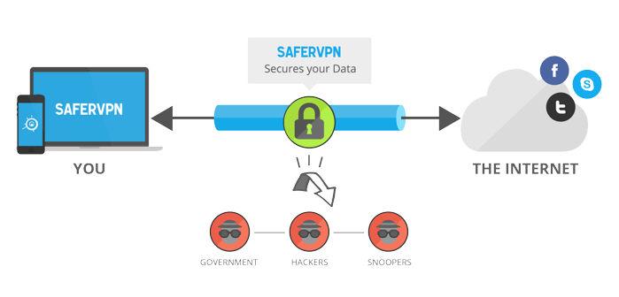 Photo of Cómo comprobar si tu VPN está filtrando datos privados
