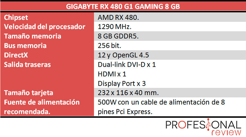 Gigabyte RX 480 G1 Gaming caracteristicas