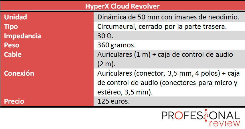 HyperX Cloud Revolver caracteristicas