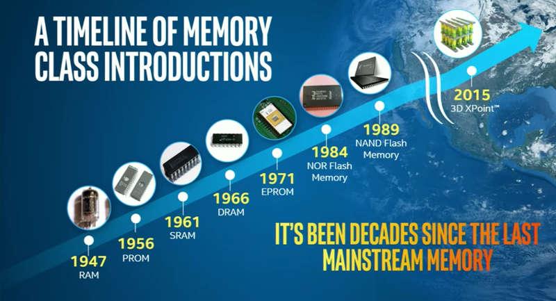 Photo of Intel introducirá nuevos SSD con 3D NAND en 2017