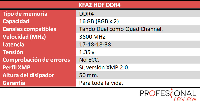 kfa2-hof-ddr4-caracteristicas