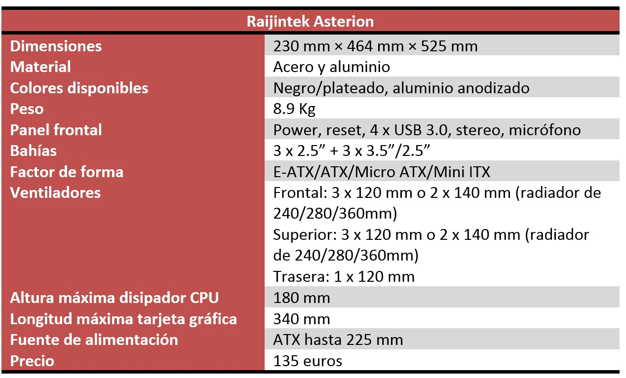 Raijintek Asterion caracteristicas