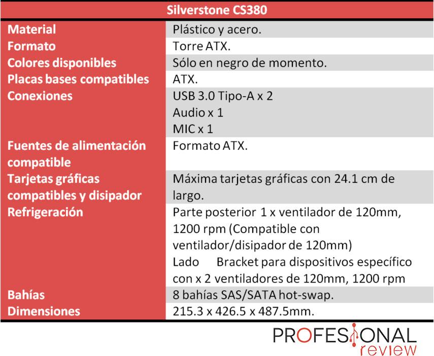 Silverstone CS380 caracteristicas