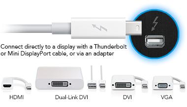 USB 3.1 Gen 1 vs USB 3.1 Gen 2