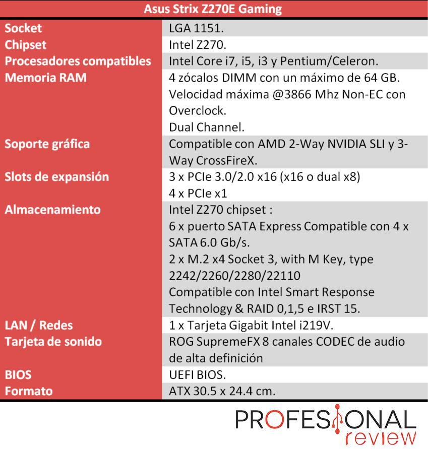Asus Strix Z270E Gaming características