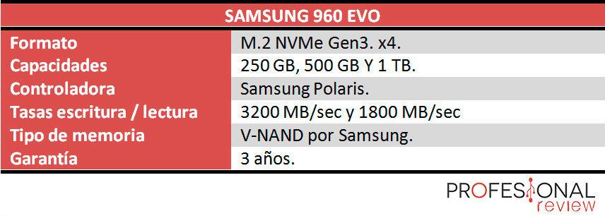 Samsung 960 EVO caracteristicas