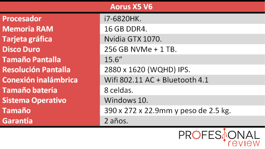 Aorus X5 V6 caracteristicas