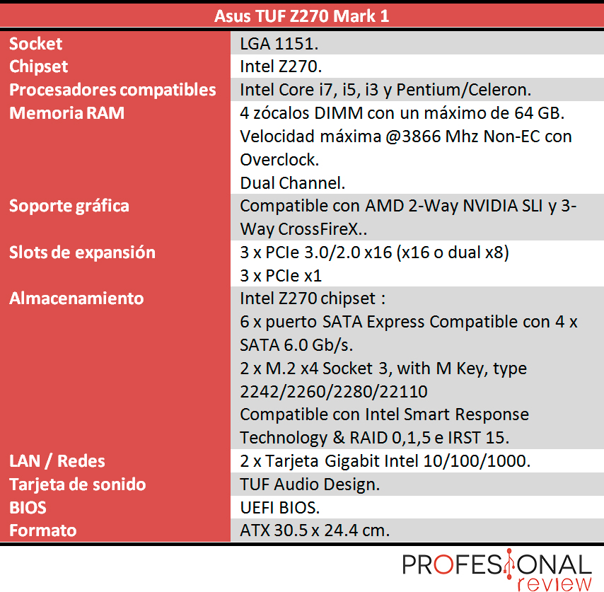 Asus TUF Z270 Mark 1 caracteristicas