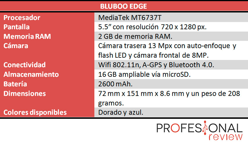 Bluboo Edge caracteristicas técnicas