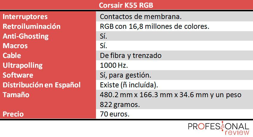 Corsair K55 RGB caracteristicas