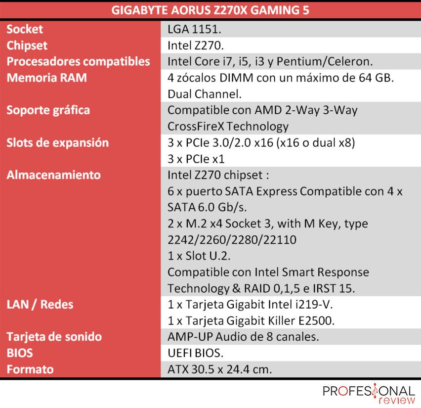 Gigabyte Aorus Z270X Gaming 5 caracteristicas