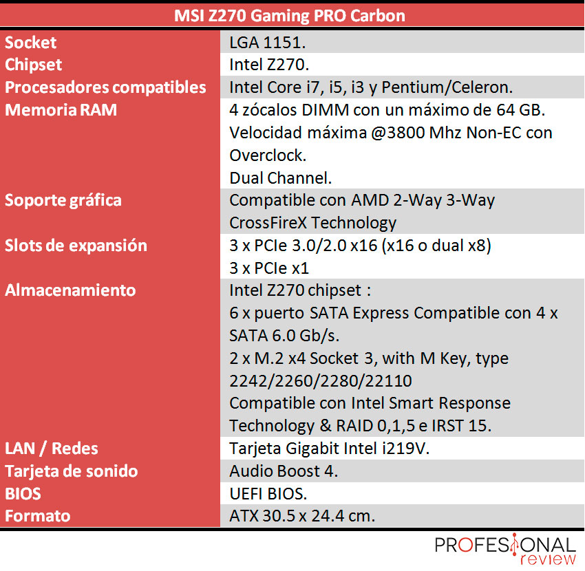 MSI Z270 Gaming PRO Carbon caracteristicas