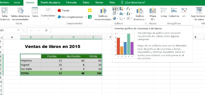 Photo of Cómo realizar gráficos de barras en Excel