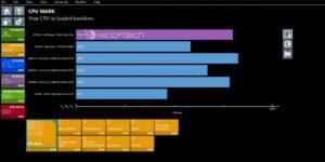 AMD Ryzen 7 1800X Rendimiento multi-hilo
