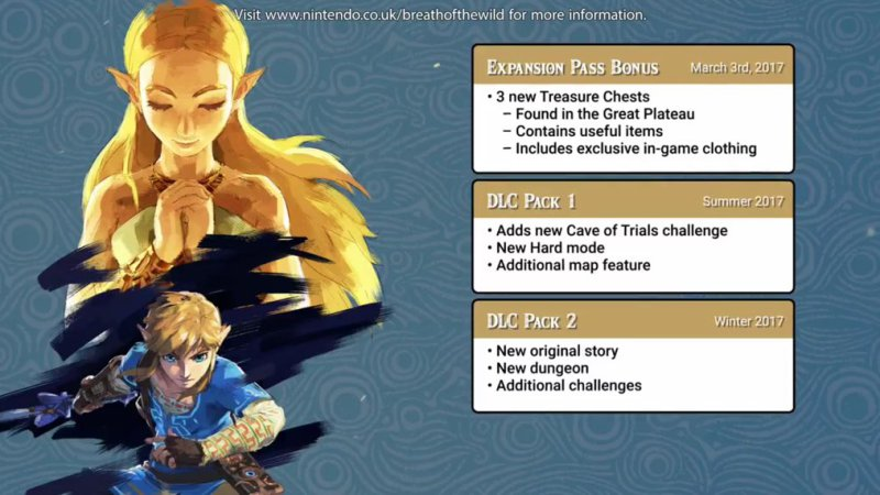 Pase de temporada de 20 euros para The Legend of Zelda