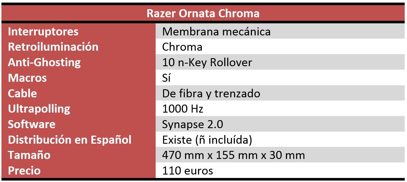 Razer Ornata Chroma Review
