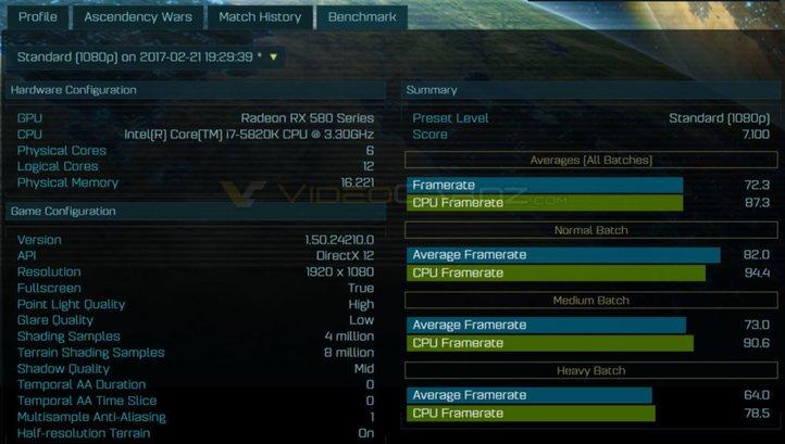 Photo of Aparece una FALSA Radeon RX 580 en Ashes of the Singularity