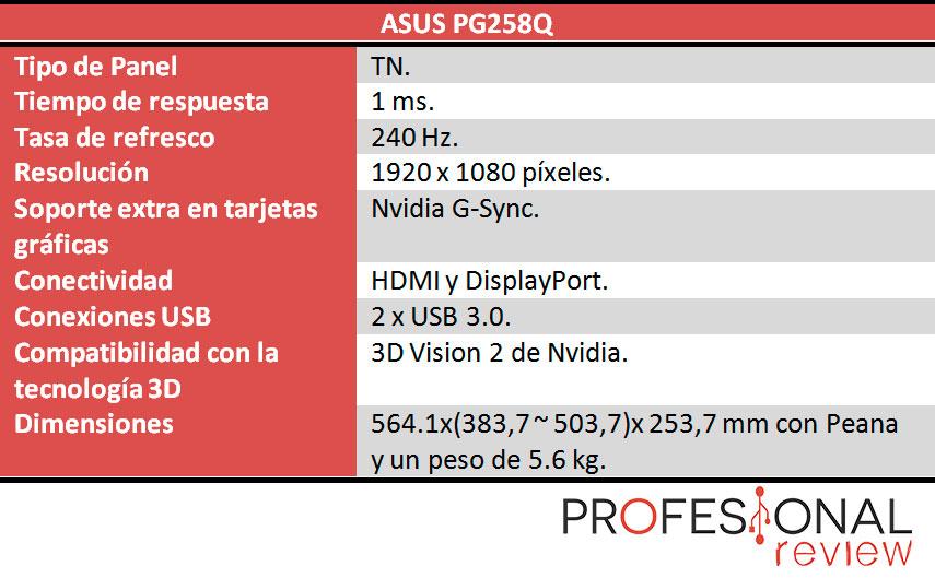 Asus PG258Q caracteristicas