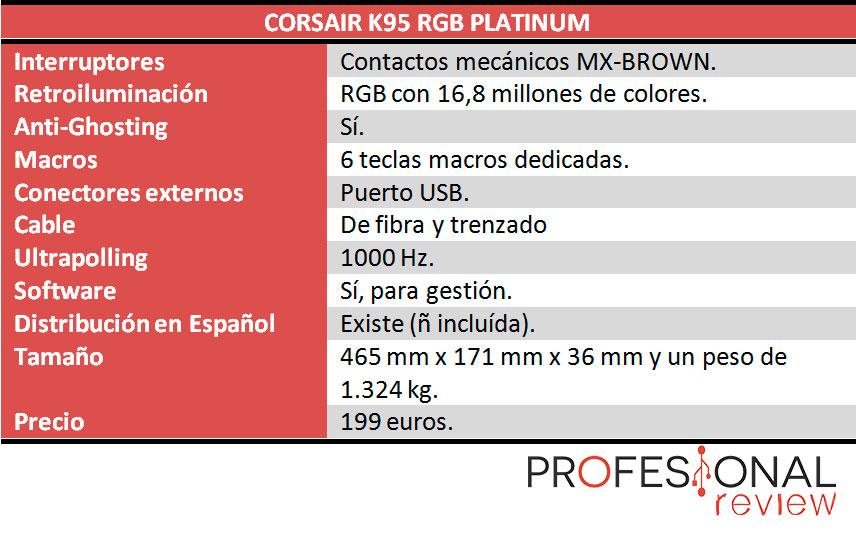 Corsair K95 RGB Platinum caracteristicas