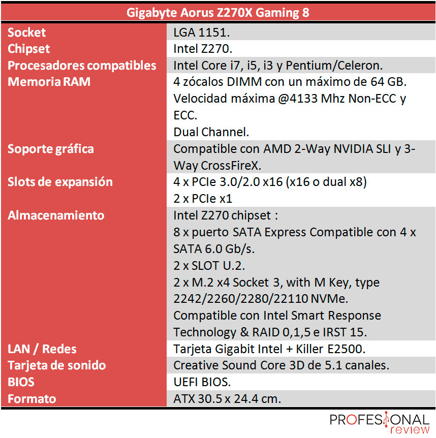 Gigabyte Aorus Z270X Gaming 8 caracteristicas
