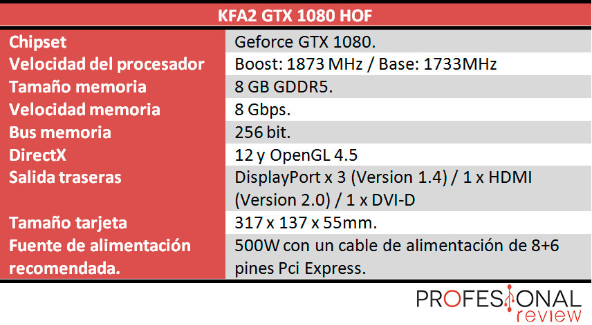 KFA2 GTX 1080 HOF caracteristicas