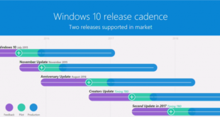 microsoft segunda gran actualizacion windows 10 2017