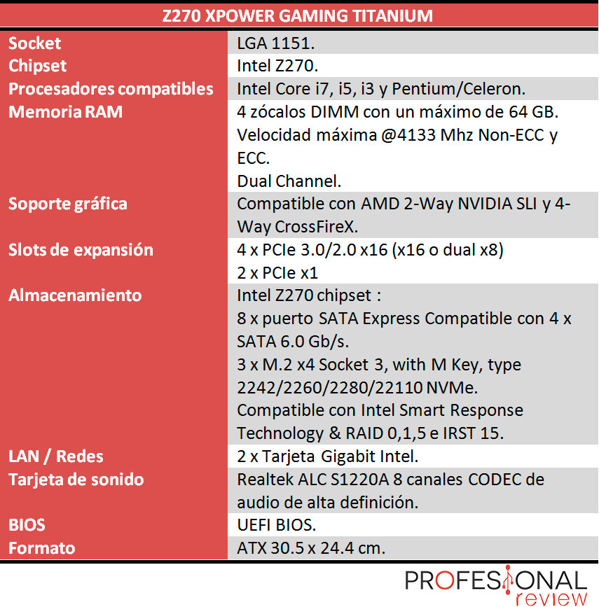 MSI Z270 XPOWER Gaming Titanium caracteristicas