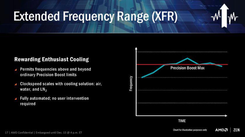 Photo of AMD Ryzen 7 1700: especificaciones confirmadas. Rival del i7-6900k