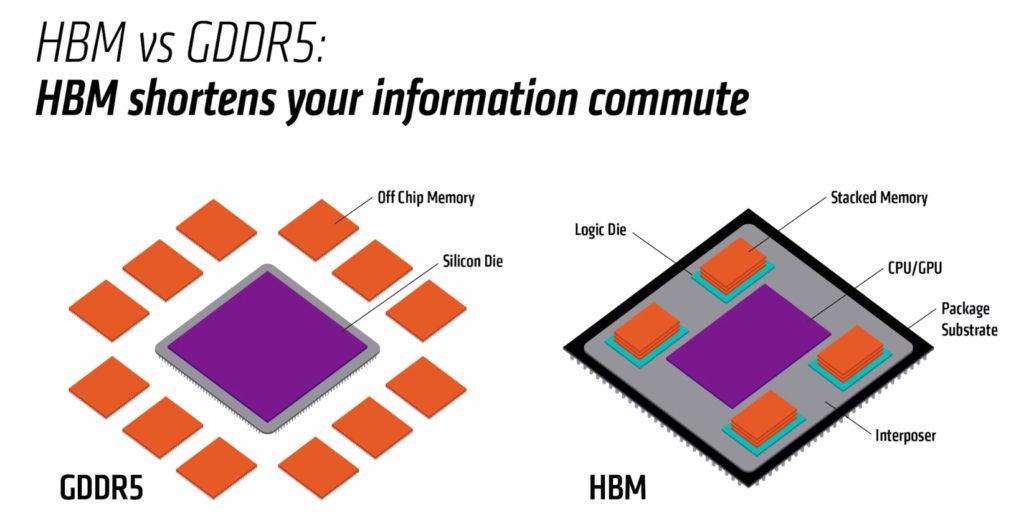 AMD RX Vega tendrá un máximo de 8 GB HBM2