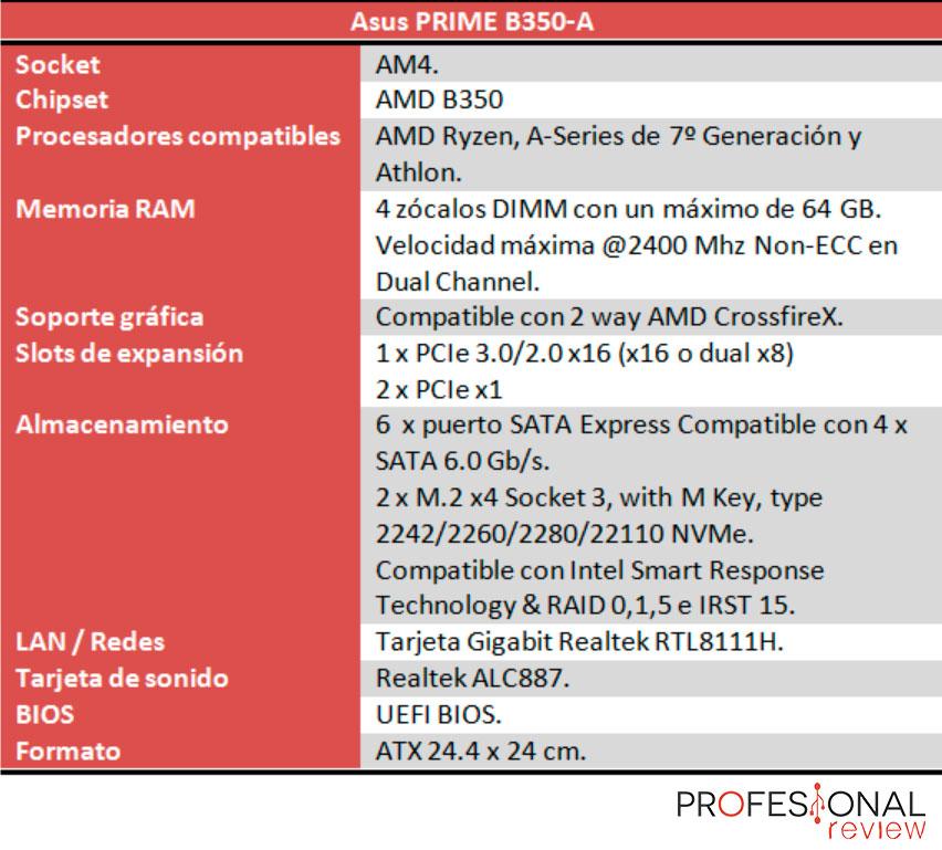 Asus PRIME B350-A caracteristicas