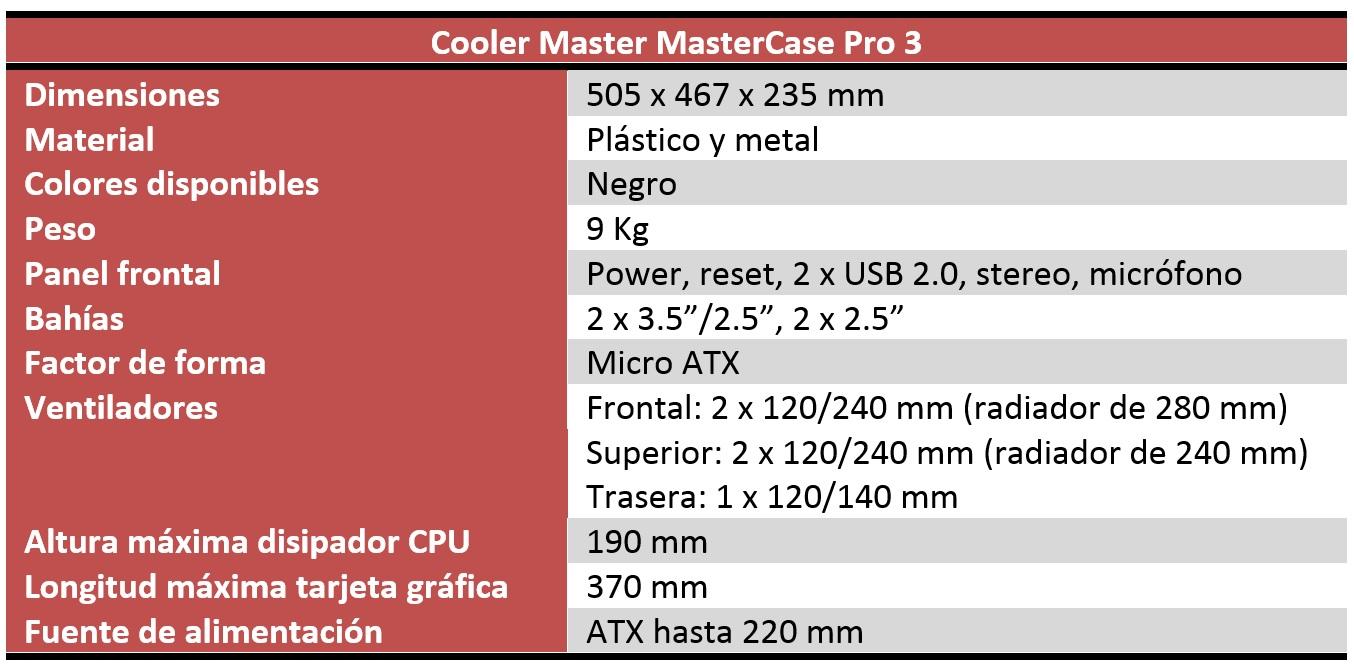 MasterCase Pro 3 caracteristicas