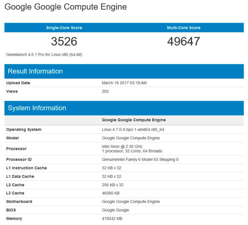 Intel Xeon E5 2699 v5 benchmark