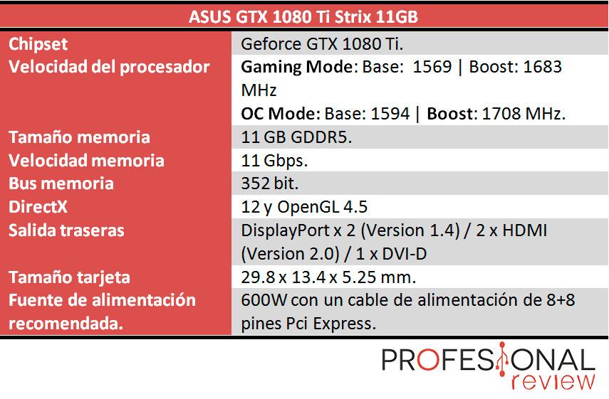 Asus GTX 1080 Ti Strix caracteristicas