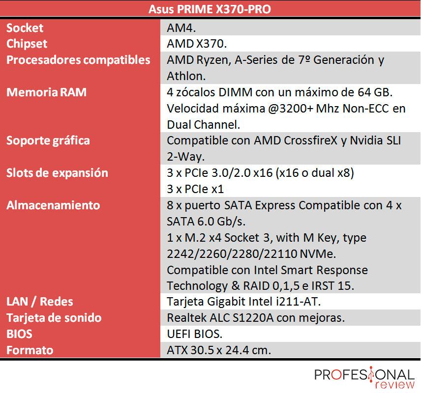 Asus Prime X370-PRO caracteristicas