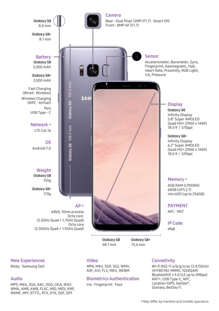Galaxy S8 - Especificaciones