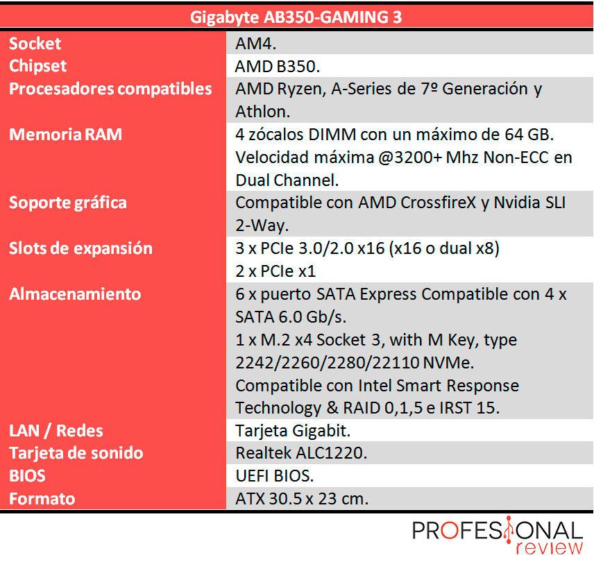 Gigabyte AB350-GAMING 3 Review en Español (Análisis completo)