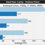 mad max para linux benchmark vulkan vs opengl