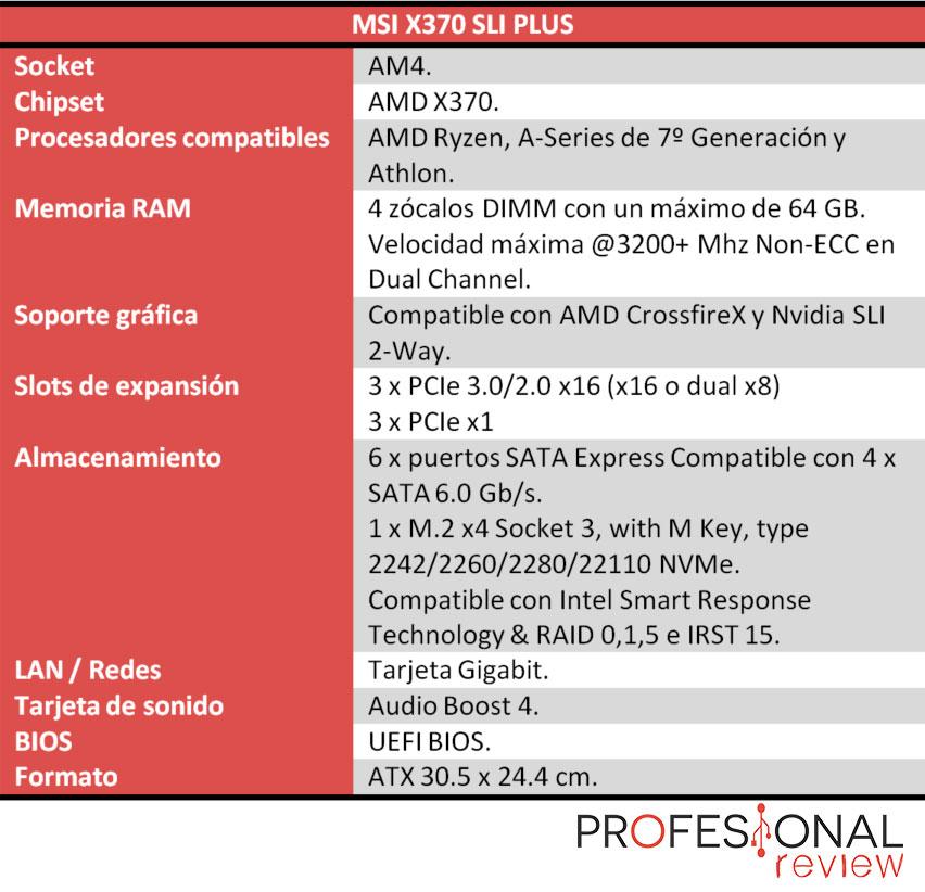 MSI X370 SLI PLUS caracteristicas