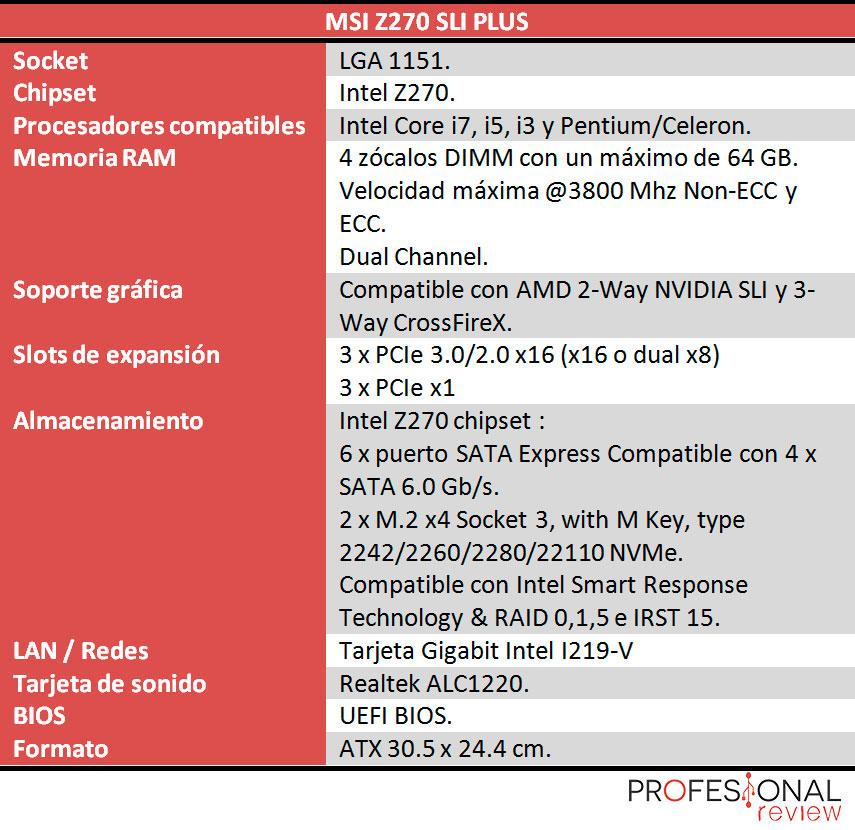 MSI Z270 SLI Plus caracteristicas