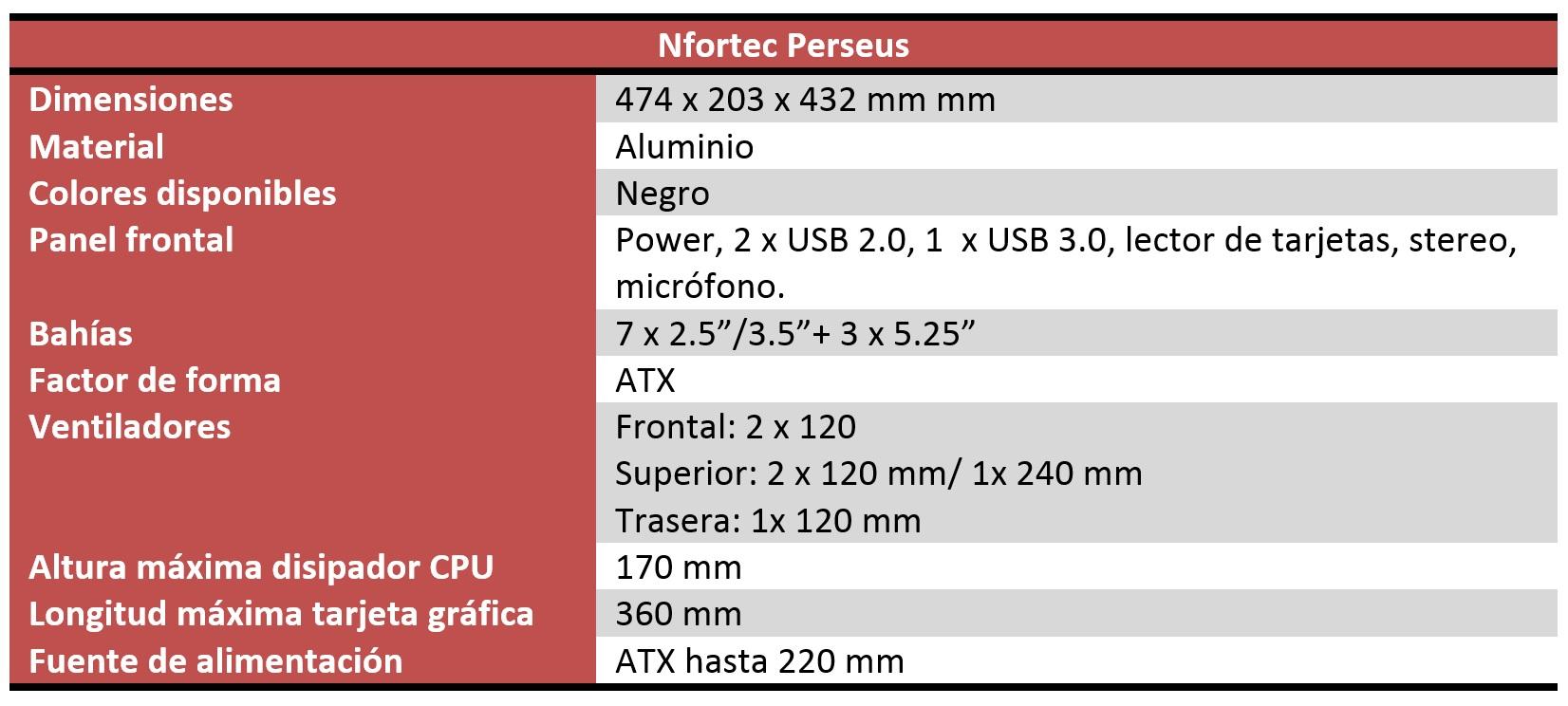 Nfortec Perseus caracteristicas