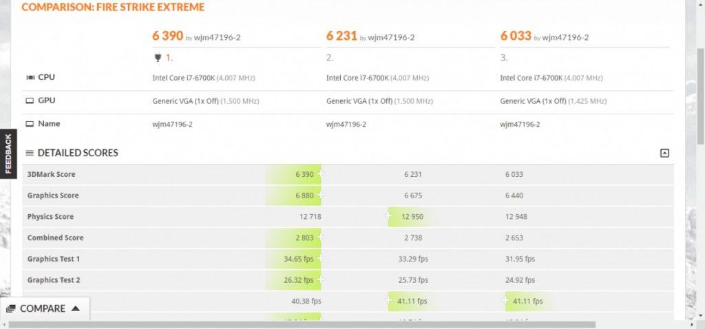 Radeon RX 580, RX 570 y RX 550 primeros benchmarks
