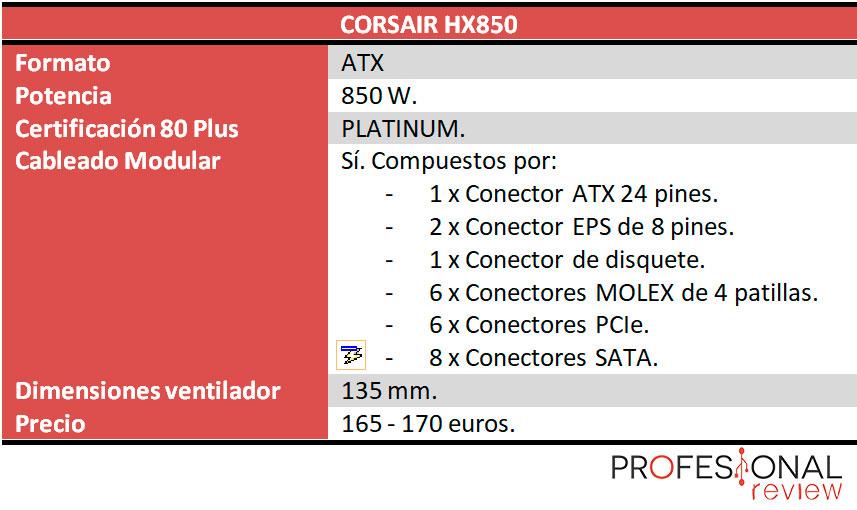 Corsair HX850 caracteristicas