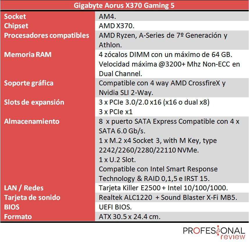 Gigabyte Aorus X370 Gaming 5 caracteristicas