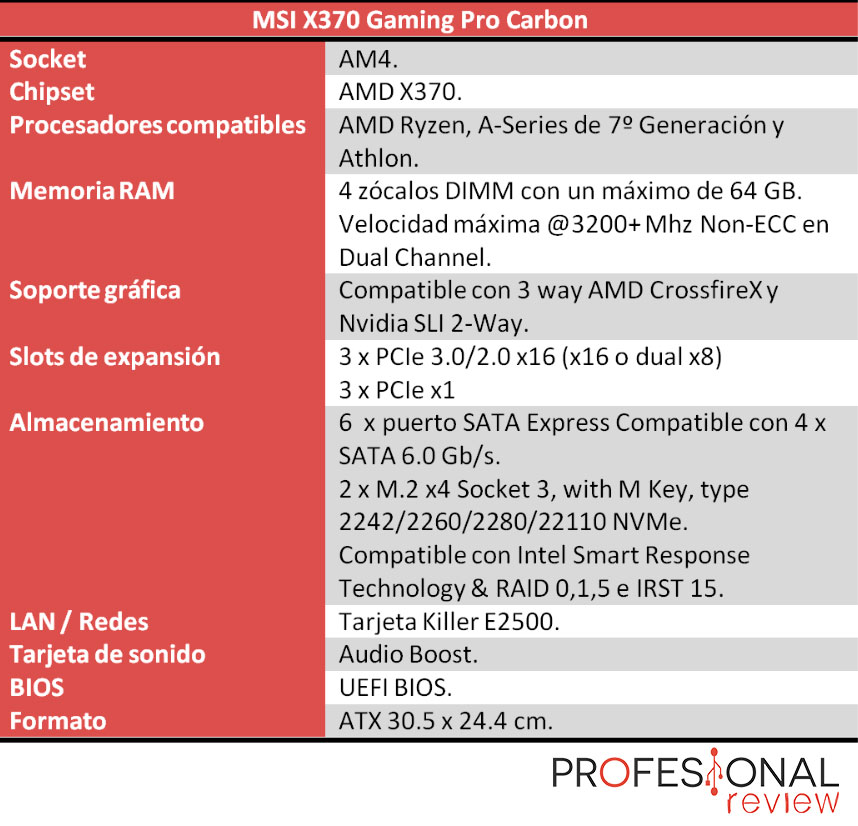 MSI X370 Gaming Pro Carbon caracteristicas