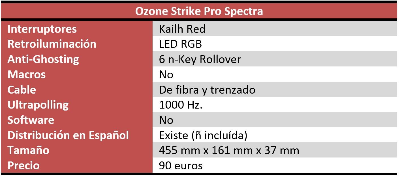 Ozone Strike X30 Review