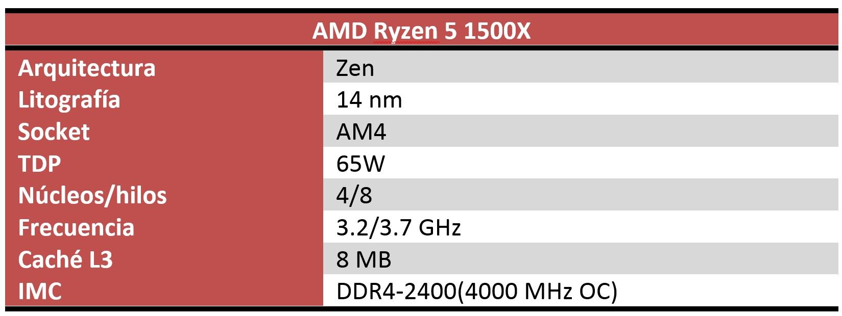 Amd Ryzen 5 1500x Review En Espaol Anlisis Completo R5 Caracteristicas