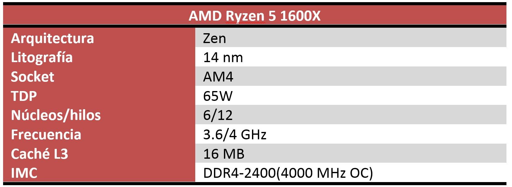 AMD Ryzen 5 1600X caracteristicas