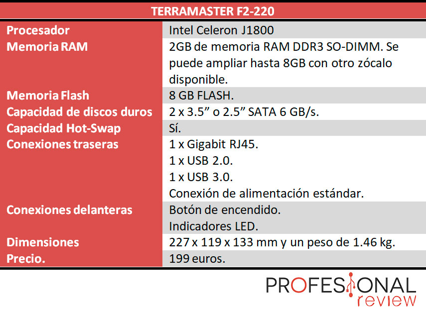 Terramaster F2-220 caracteristicas