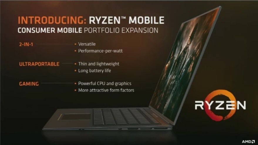 AMD Ryzen para portátiles